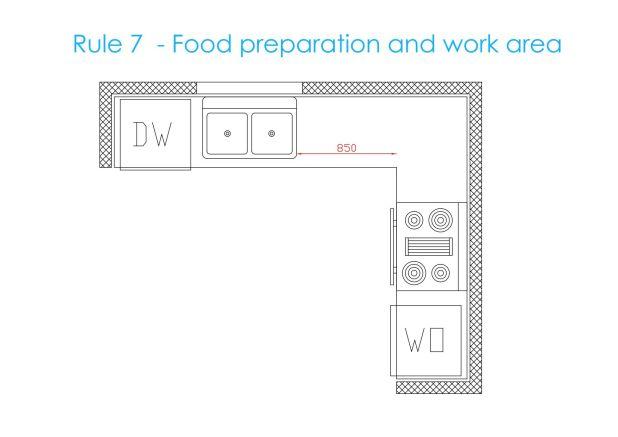 Kitchen Design Tips - Part 2