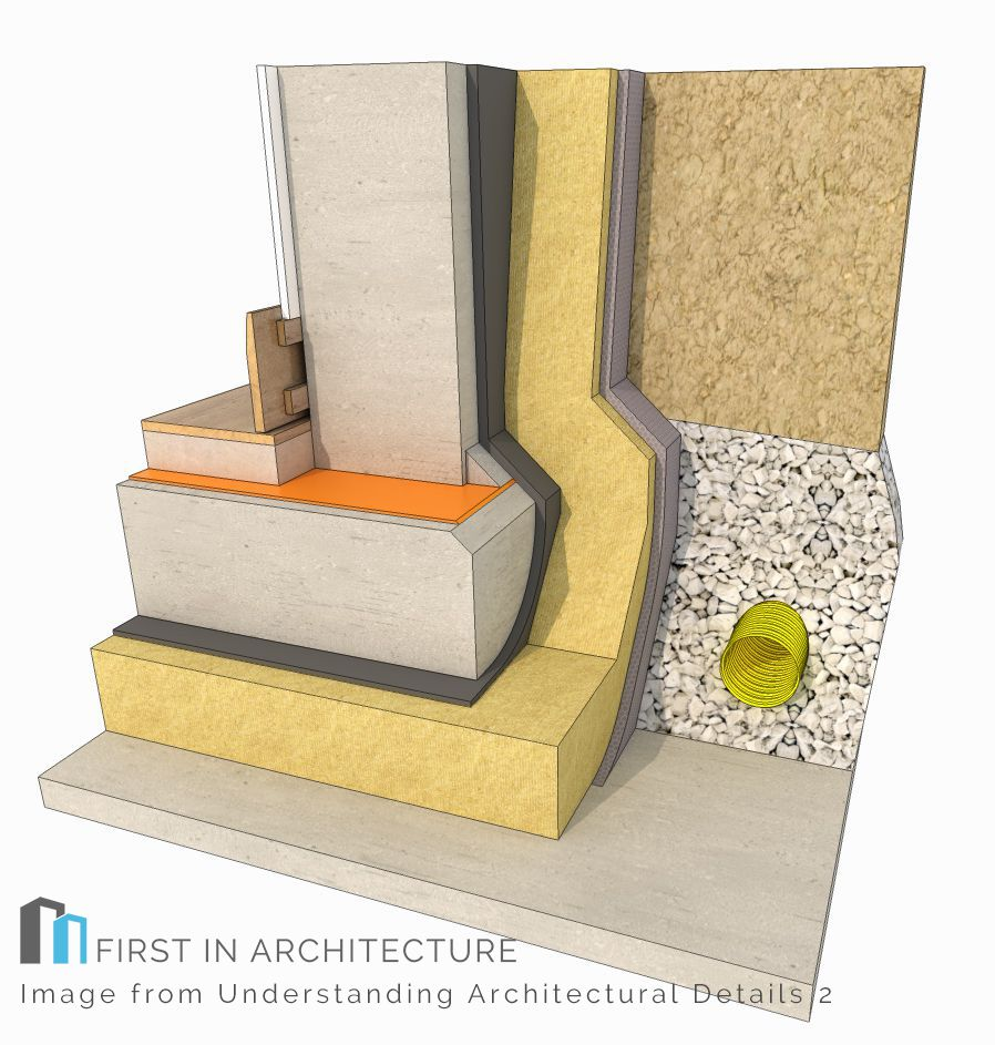 Insulated concrete basement detail type A
