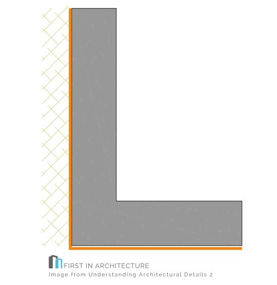 Type A Basement Construction