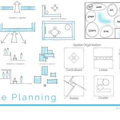 Master Plan Architecture Bubble Diagram 240 Volt Plug Wiring Australia Space Planning Basics Introduction For Architectural Design