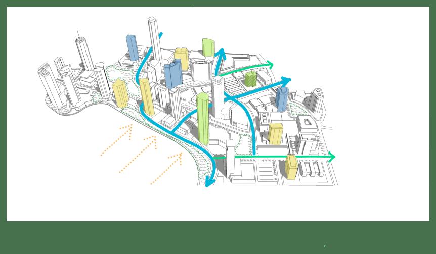 Architecture Site Analysis FIA