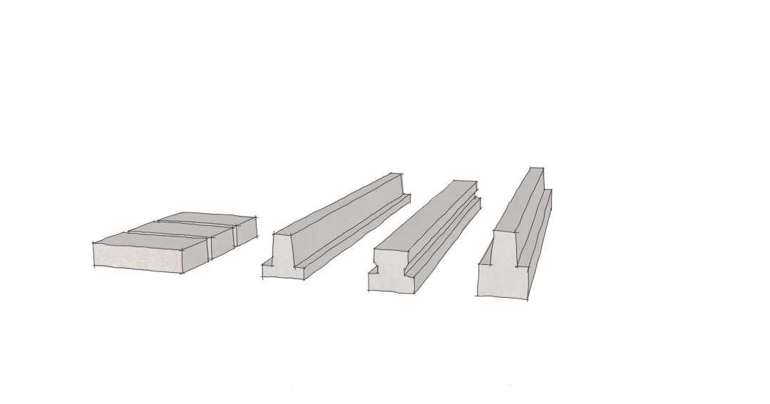 beam profiles