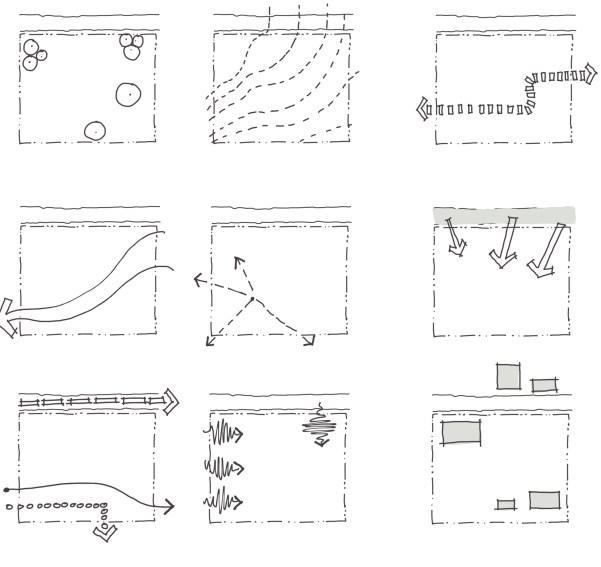 Mini site plans - site analysis