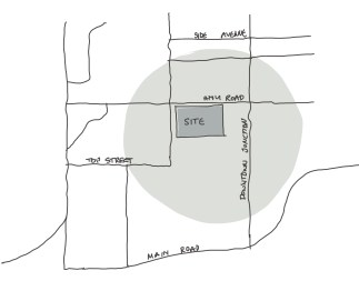 site location - site analysis