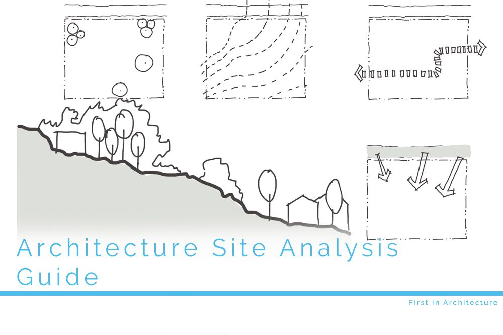 Architecture Site Analysis Guide - Data Collection to Presentation