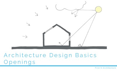 Architecture Design Basics – Openings