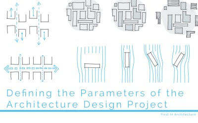 Defining the Parameters of the Architecture Design Project