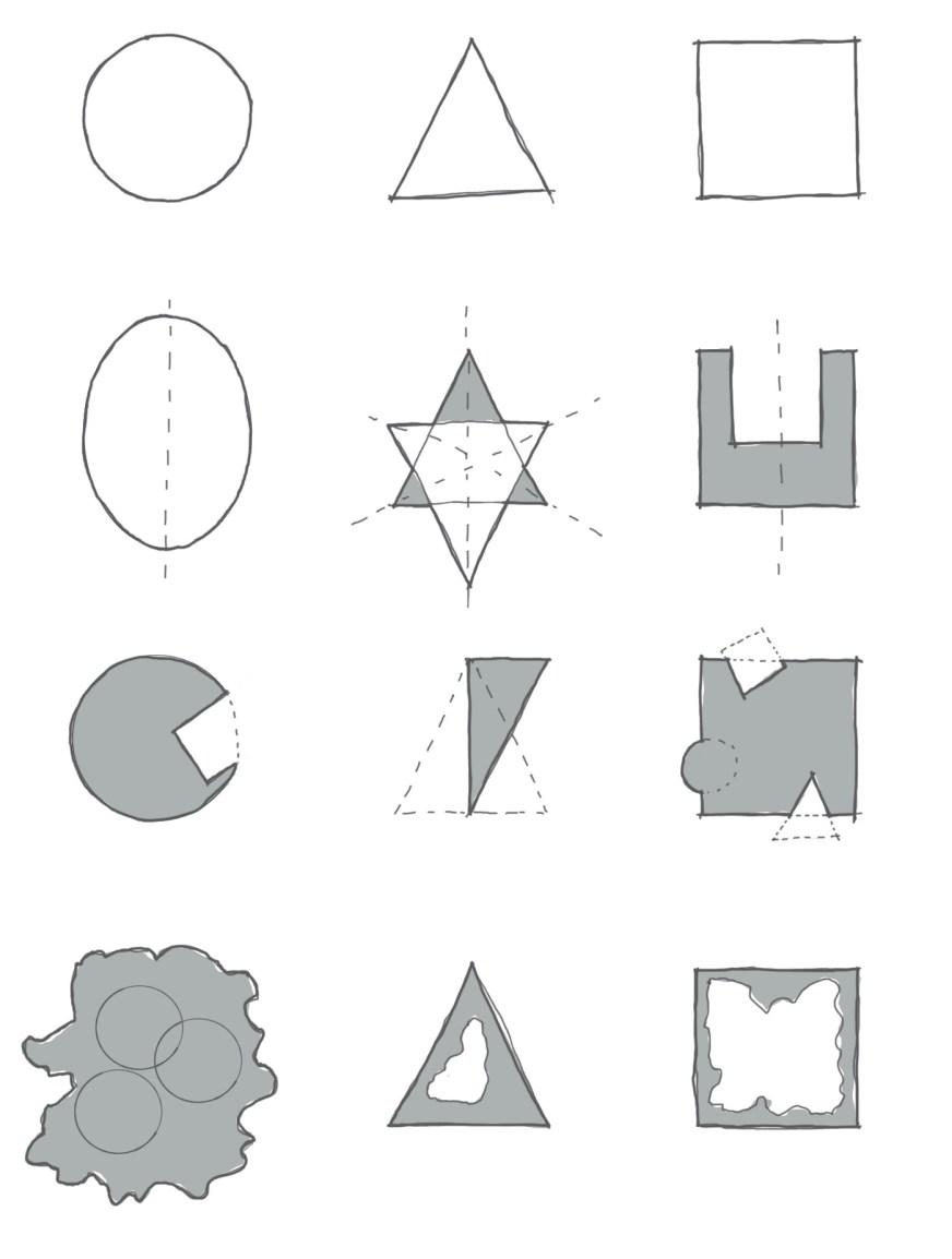 Regular and irregular forms