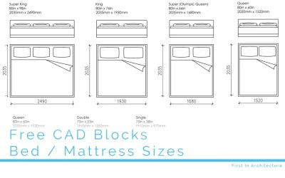 Free CAD Blocks – Bed and mattress sizes
