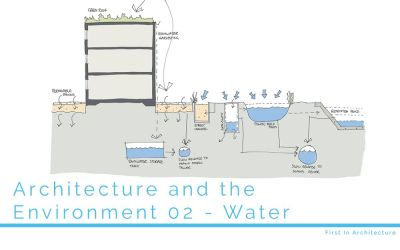Architecture and the Environment 02 – Water