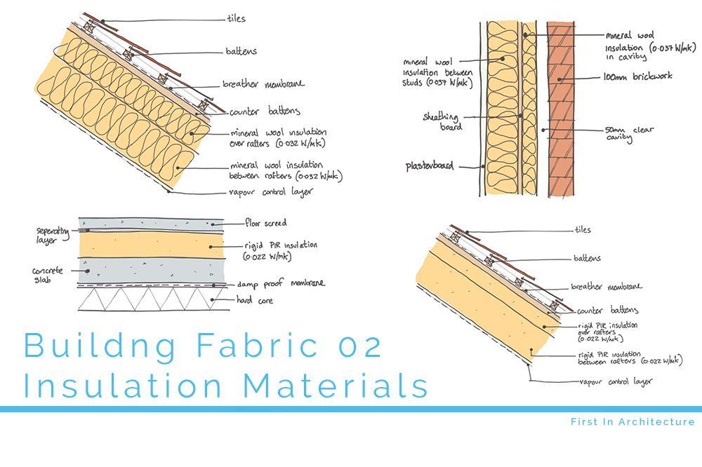 Building Fabric 02 - Insulation Materials