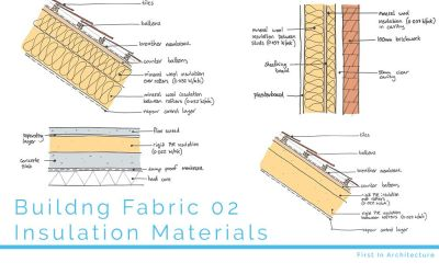 Building Fabric 02 – Insulation Materials