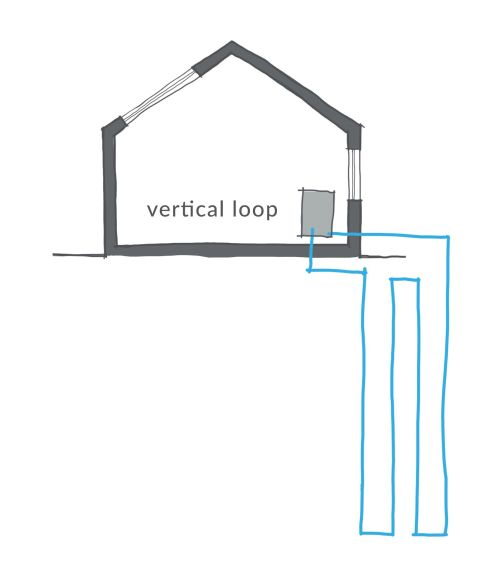 vertical loop