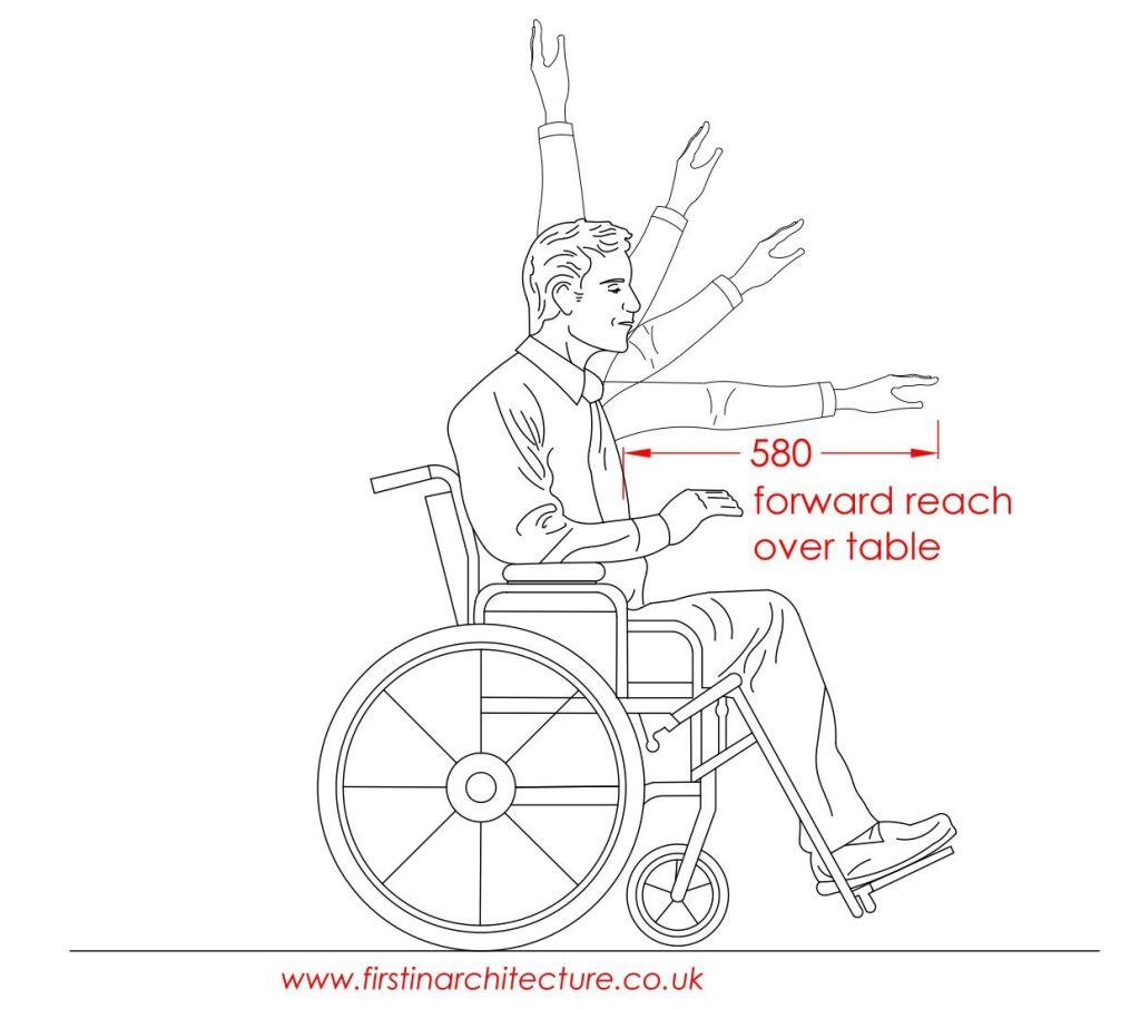 02 average forward reach man in wheelchair