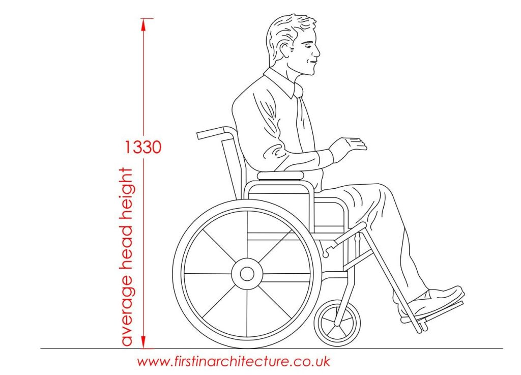Magnificent Metric Data 03 Average Dimensions Of Wheelchair User Inzonedesignstudio Interior Chair Design Inzonedesignstudiocom