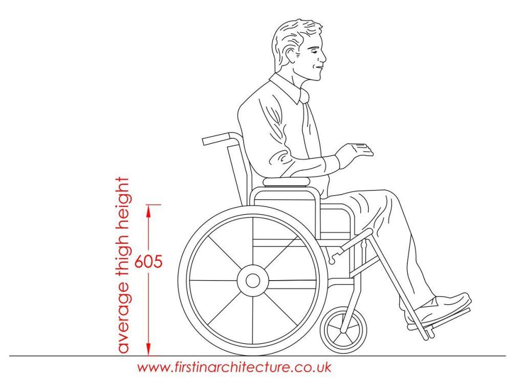 07 average thigh height man in wheelchair