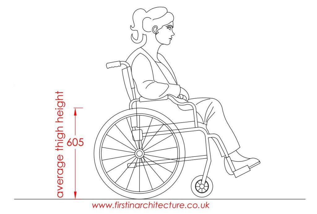 17 Average thigh height female wheelchair