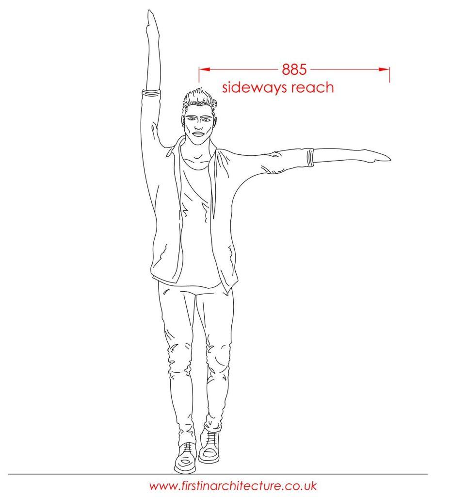 17 Side reach of average man