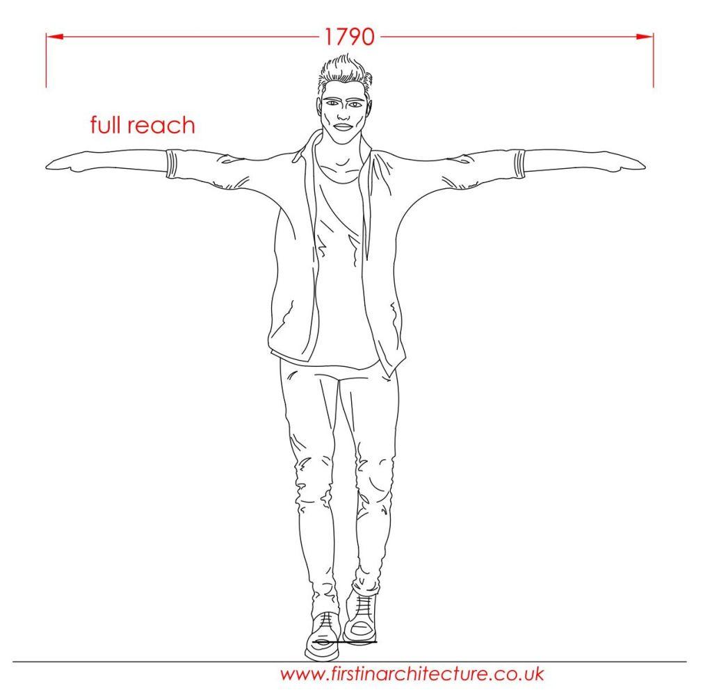 18 Full reach of average man
