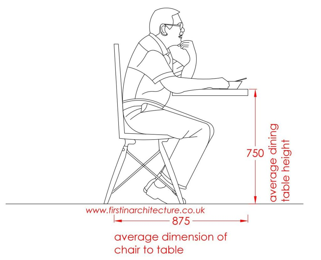 20 average height of table