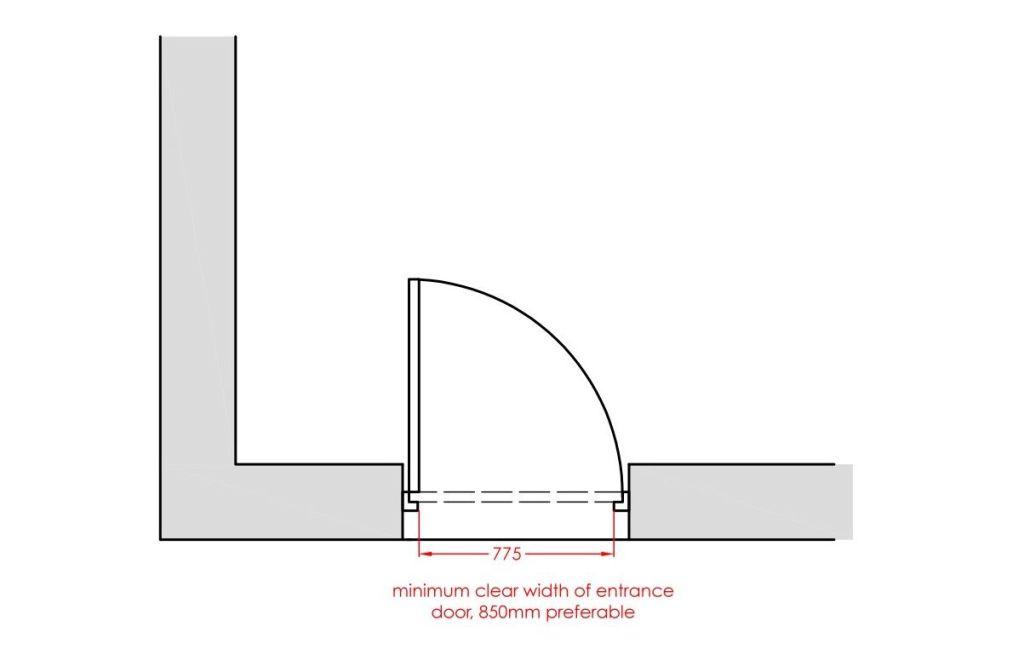 06 Entrance door width