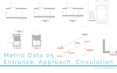Metric Data 05 Approach Entrance and Horizontal Circulation