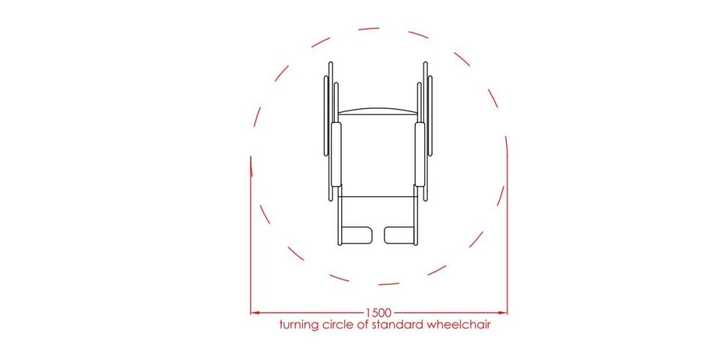 turning circle for standard wheelchair