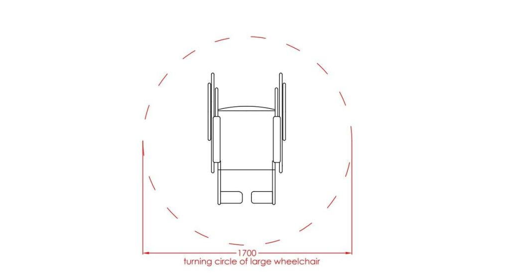 turning circle for large wheelchair