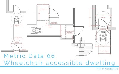 Metric Data 06 Wheelchair Accessible Dwelling