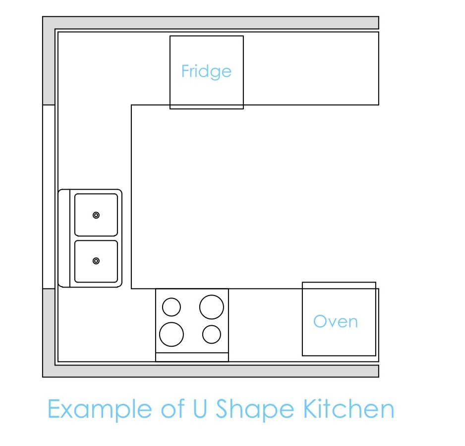 Kitchen standards for wheelchair users copy 2
