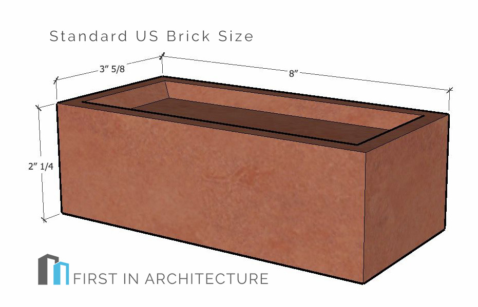 Standard US Brick Size