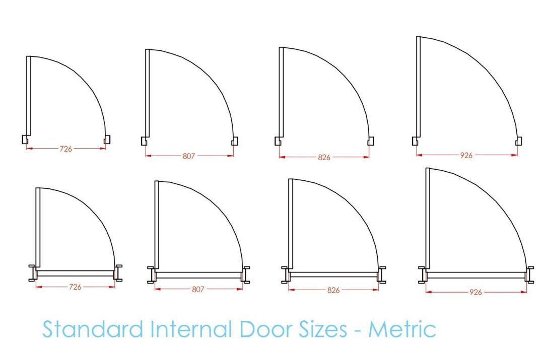 Standard door sizes int metric