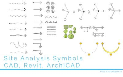 Site Analysis Symbols CAD, Revit, ArchiCAD