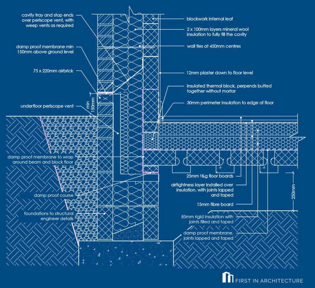 Passivhaus foundation detail Masonry Cavity 2d