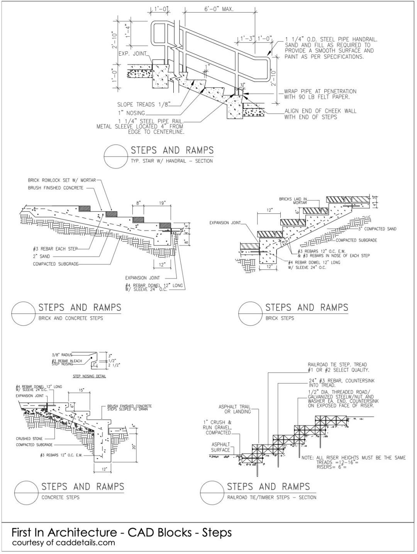FIA CAD Blocks Steps