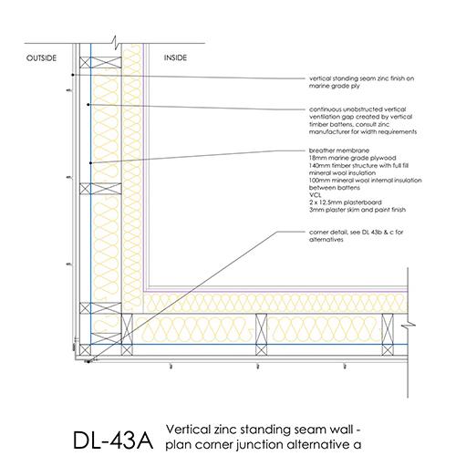 DL43A Zinc Standing Seam wall corner detail