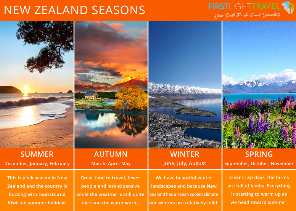 Best Time To Visit New Zealand Nz Holiday Planner