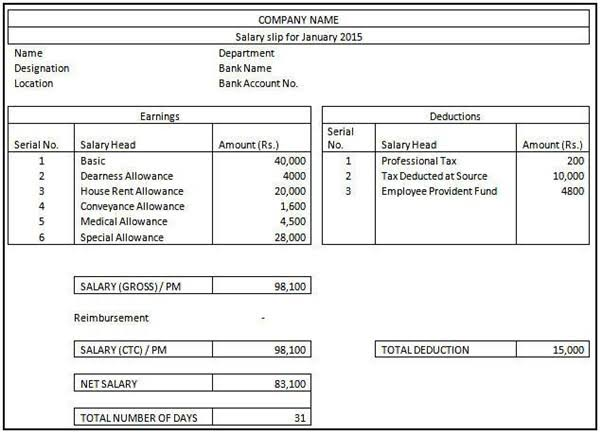 How to calculate Salary Structure for Freshers  Career