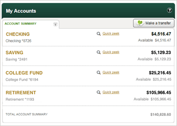 How Often Should You Check Your Checking Account Statements Powerpointban Web Fc2 Com