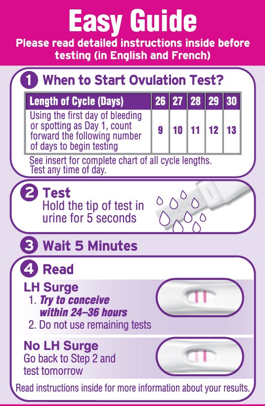 Easy Read Ovulation Test | First Response | FIRST RESPONSE