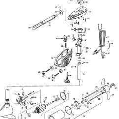Minn Kota Endura 50 Parts Diagram Dcc Decoder Wiring 30 - 1998 From Fish307.com