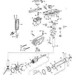 Minn Kota Endura 50 Parts Diagram Volvo 240 Wiring 1989 Turbo 1999 From Fish307