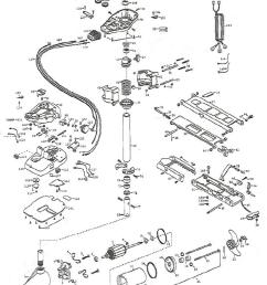 minn kota edge wiring diagram wiring diagramminn kota 65 wiring diagram best wiring libraryminn kota edge [ 1117 x 1513 Pixel ]