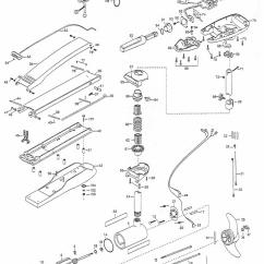 Minn Kota Fortrex 80 Parts Diagram 1996 Toyota Land Cruiser Wiring Riptide 74 Bowguard 2000 From Fish307