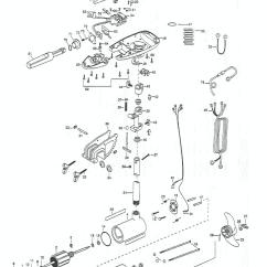 Minn Kota Fortrex 80 Parts Diagram 1998 Ford F150 Wiring Riptide 74s 2000 From Fish307