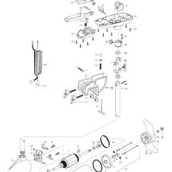 Minn Kota Fortrex 80 Parts Diagram Pro Comp Distributor Wiring Cabela 39s 65 Tournament 2003 From Fish307