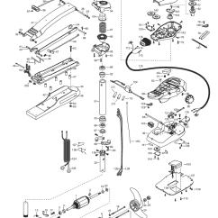 Minn Kota Talon Wiring Diagram Driving Lesson Plans And Diagrams Free Trolling Motor Manual - Impremedia.net
