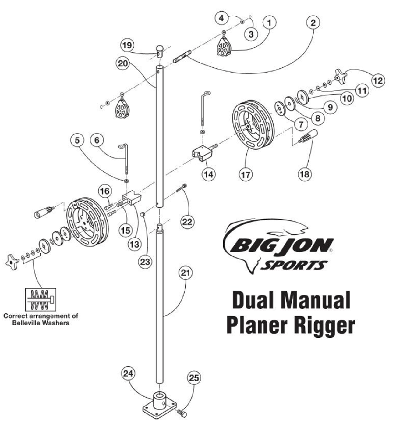 Order Big Jon Dual Manual Planer Rigger parts online from