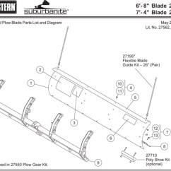 Western Snow Plow Parts Diagram Bmw Mini R50 Wiring Suburbanite Blade