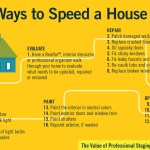 48 Ways To Speed Up Your FishHawk Ranch Home For Sale (Infographic)